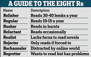 main image for blog post '60 Great Books for Reluctant Readers at KS3'